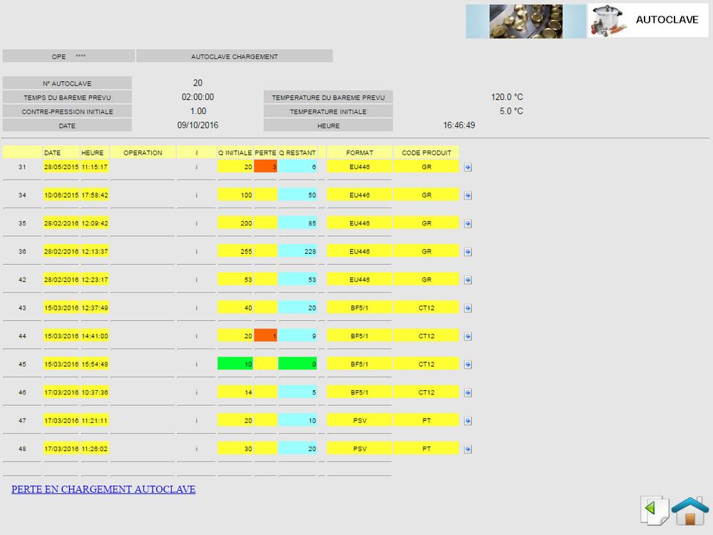 Processus d'auto-clavage remplissage des paniers. logiciel de gestion de production Agro-alimentaire Tracei.