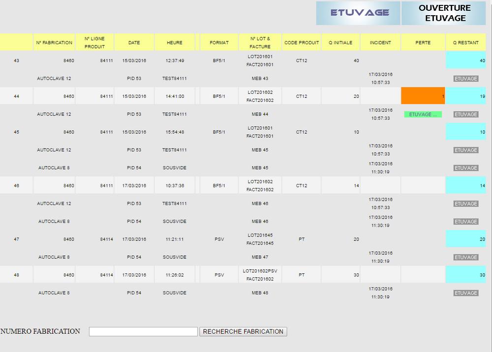 Processus d'étuvage.  logiciel de gestion de production et de traçabilité Agro-alimentaire Tracei.